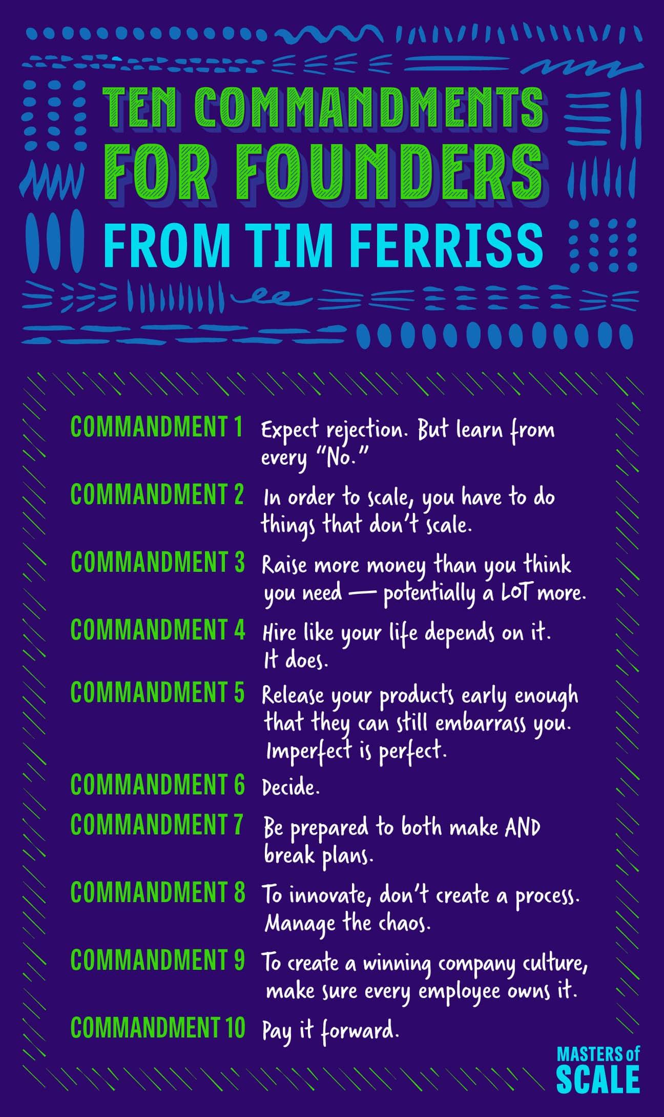 The 10 commandments of dating pdf